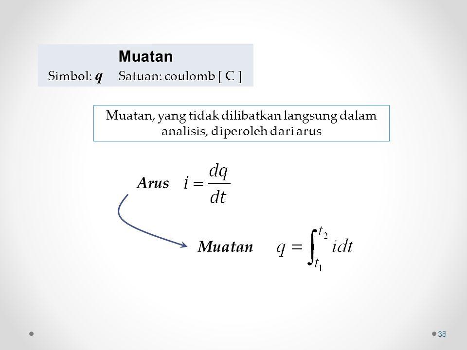 Simbol: q Satuan: coulomb [ C ]